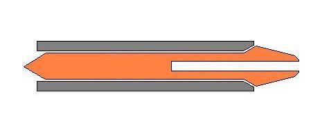 Figura 1 - A riposo