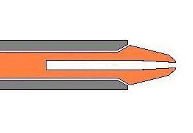 Figura 5 - Pinza con becchi rientranti