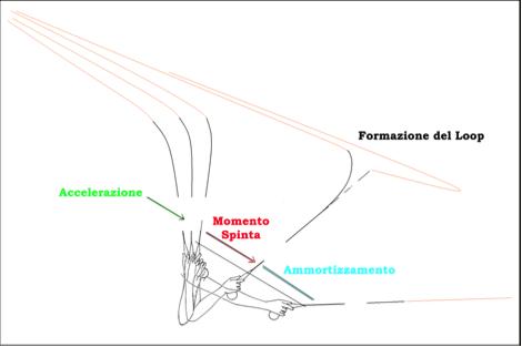 formazione-loop-1
